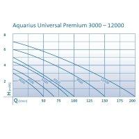 Oase Aquarius Universal Premium