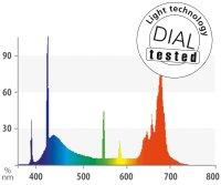 JUWEL Colour-Lite T8