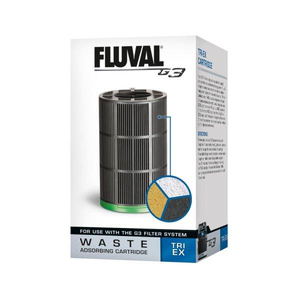 Fluval Tri-X